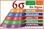 پاورپوینت-نقش-شش-سیگما-در-افزایش-بهره-وری-سازمانها